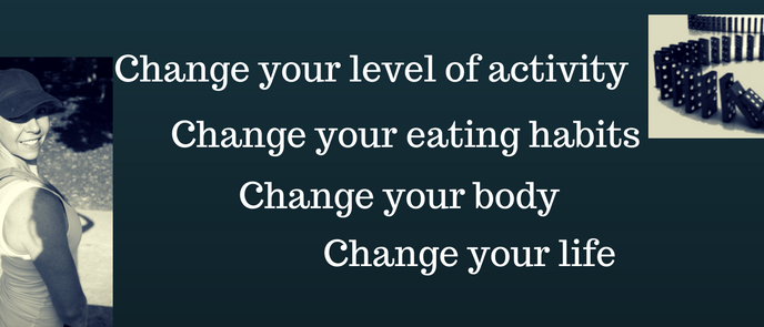 coach yvi, change your life, body, eating and activity,