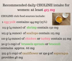 choline rich food sources