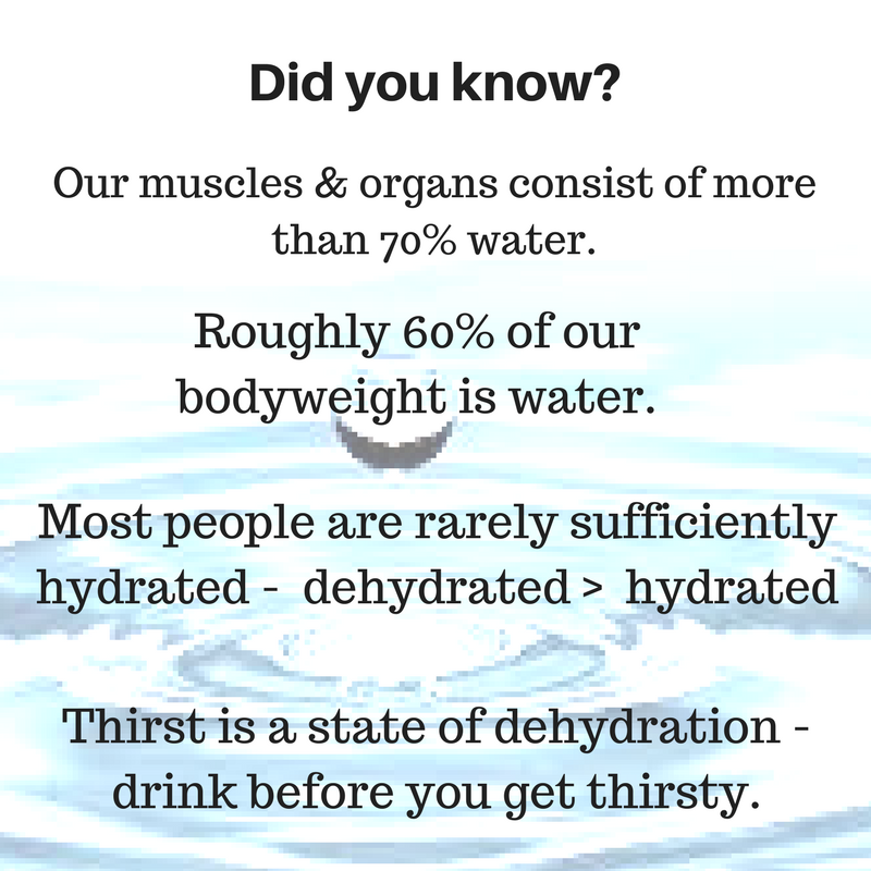 Working out and hydration - what you need to know about fluid intake ...